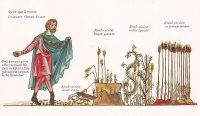 種まく人(中世写本ホルトゥス・デリキアルムより)